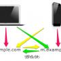 【スマホ対応】モバイルURLの実装方法とメリット・デメリット